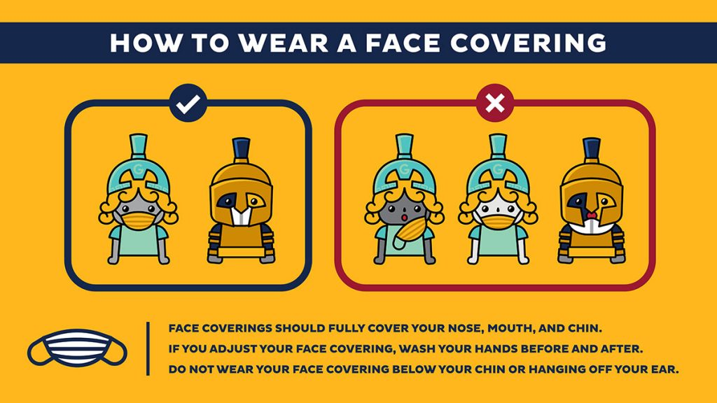 Face coverings should fully cover your nose, mouth, and chin. If you adjust your face covering, wash your hands before and after. Do not wear your face covering below your chin or hanging off your ear.